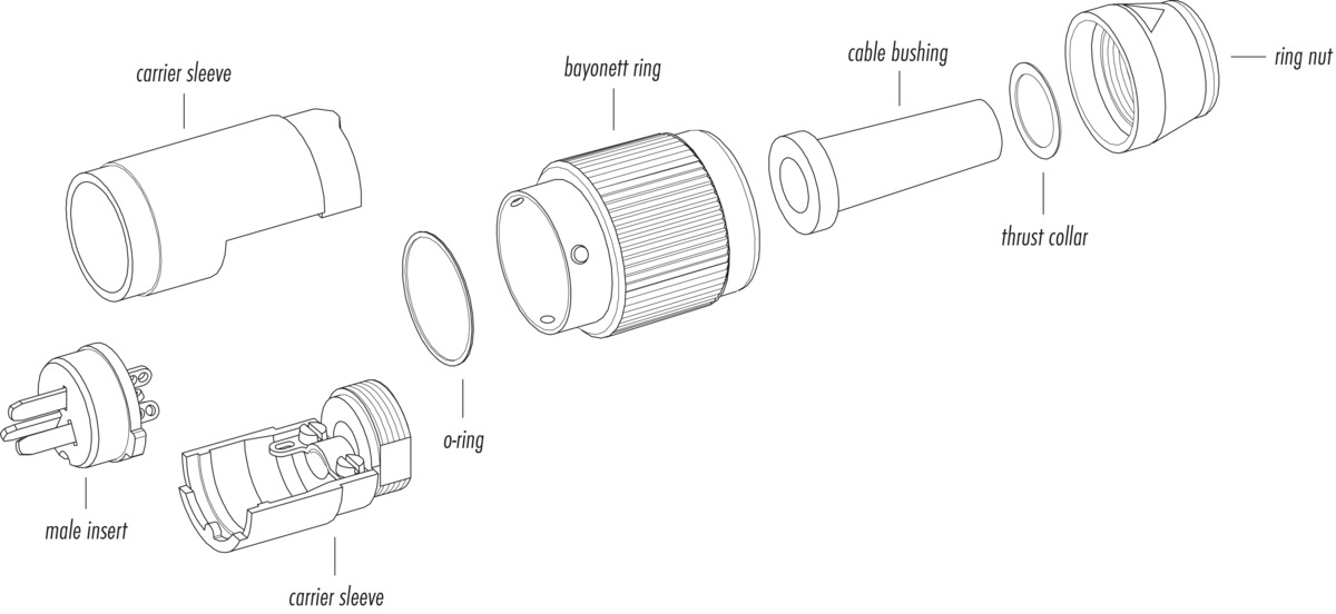 Atemberaubend Kabelblockdiagramm Bilder - Die Besten Elektrischen ...