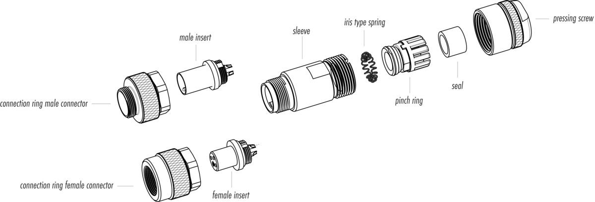 cable plug connector  360 u00b0 emc safe  shieldable  iris type