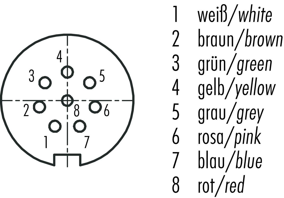 Kabeldose, am Kabel angespritzt - Franz Binder GmbH & Co ...