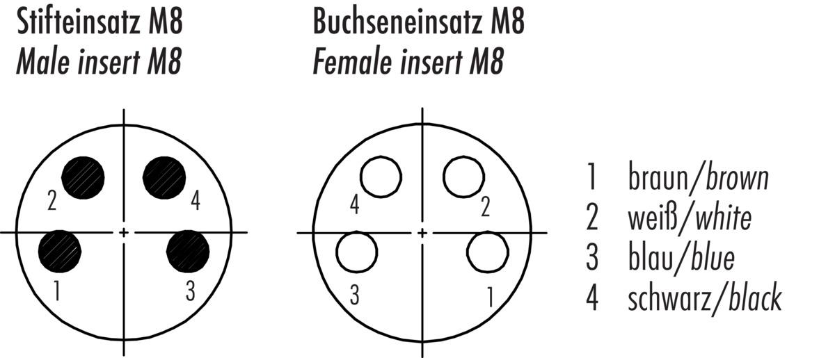 Erfreut 4 Poliger Stecker Schaltplan Zeitgenössisch - Elektrische ...